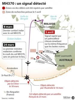 T2 : Qu'est devenu le vol MH370 ?