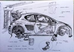 Lohéac 2017 croquis dessins rallycross
