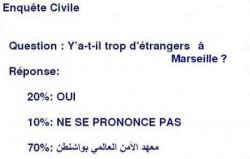 Y a-t-il trop d'étrangers à Marseille ?....