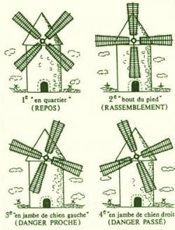 Les moulins du Mont des Alouettes (II)...