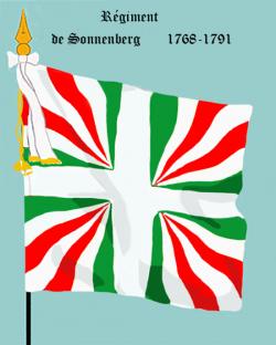 Régiment de Sonnenberg