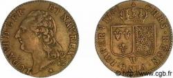 Le déficit des finances sous Louis XVI ?....