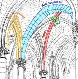 """Suger, qui a """"fait"""" Saint Denis (II)."""
