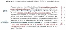 la visitation,la pentecôte eucharistique,demeures spirituelles d'artisans de paix,artisans de paix,sandrine treuillard