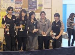 2011.04.24 Finales par classement